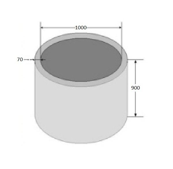 кольцо к 15 10 объем бетона м3